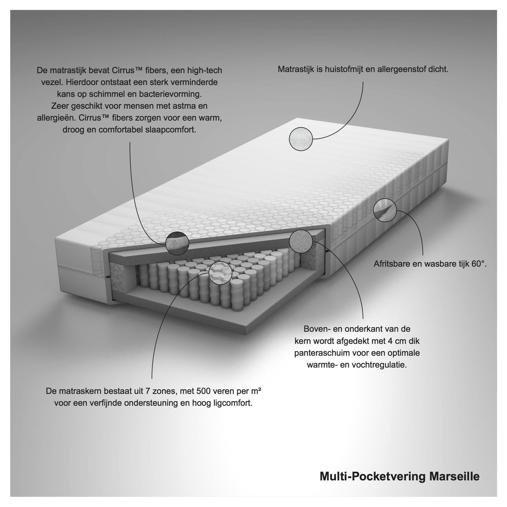 Multi-Pocket matras Marseille