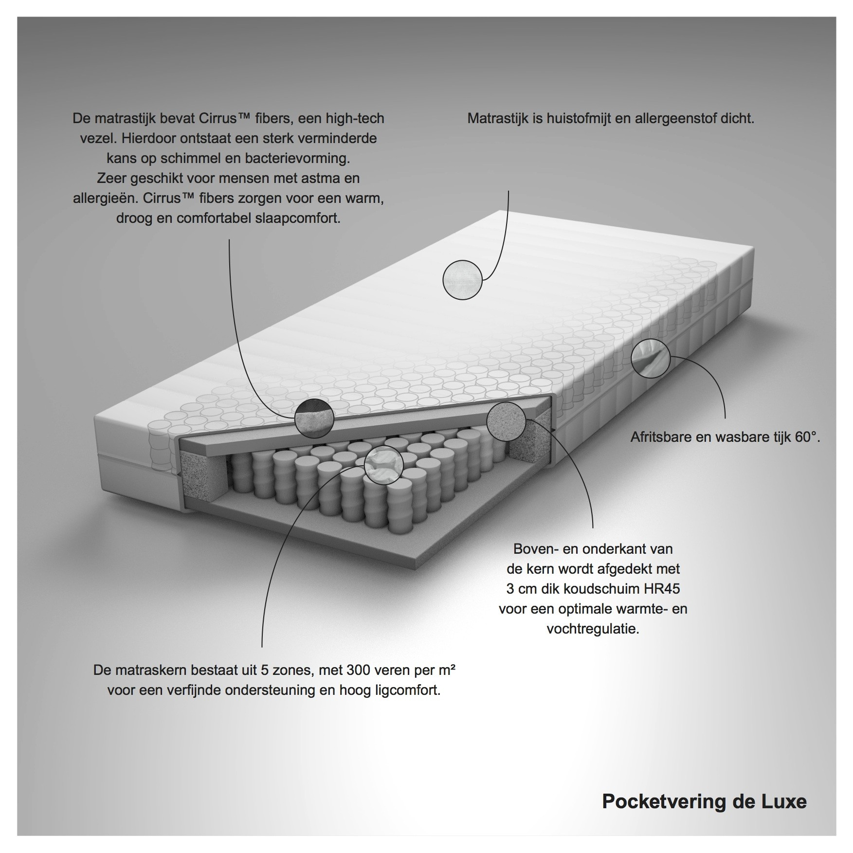 Pocketvering matras de Luxe