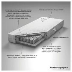 Pocketvering matrassen > Matras Pocketvering Superior Eucafeel 1-Persoons
